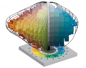 What Exactly Is the Munsell Color System and Why Should I Care?